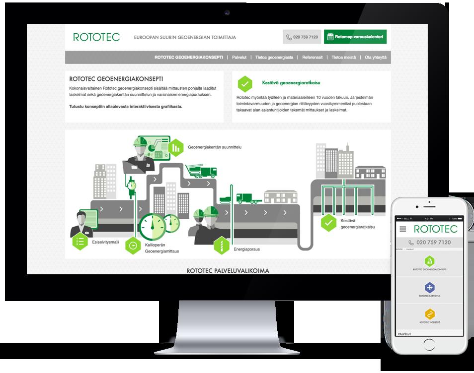 Rototec - Brändiuudistus