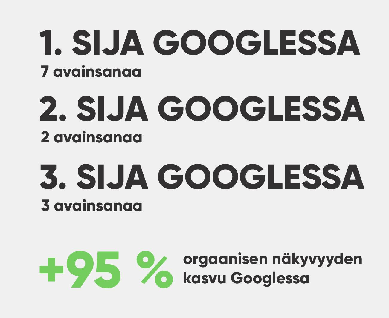 Hatstore.fi – Verkkokaupan hakukoneoptimointi ja blogiyhteistyö 6