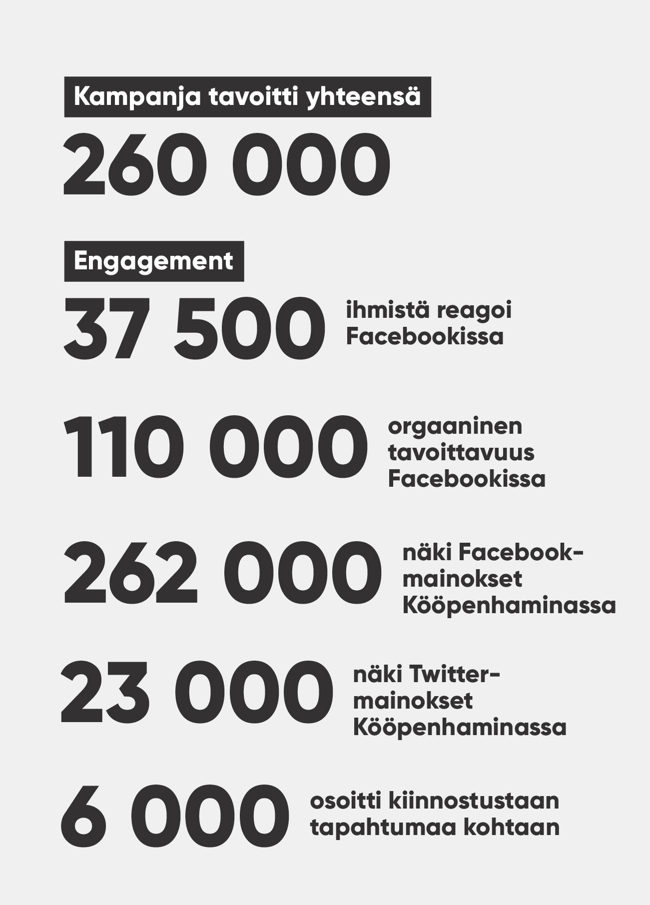 Friends & Brgrs lanseeraus Kööpenhaminassa 7