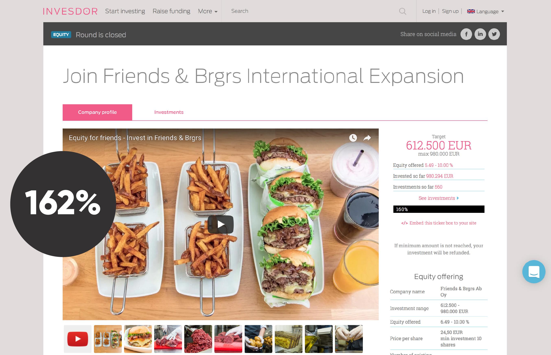 Friends & Brgrsin joukkorahoituskampanja keräsi miljoona euroa ennätysajassa 12