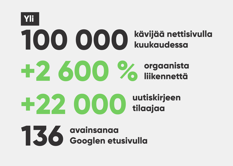 Snellman - Tuloksellista yhteistyötä jo vuodesta 2010 5